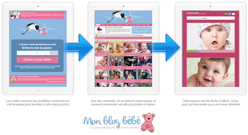 Un concept unique qui respecte votre vie privée, idéal pour annoncer une naissance